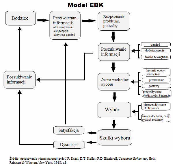 how to read ebk files