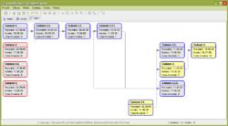Ganttproject encyklopedia zarzdzania wykres sieciowy pert wygenerowany przez program wraz z wyznaczon ciek krytyczn ccuart Image collections